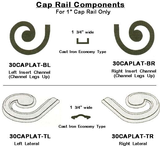 Cap Rail Components Image