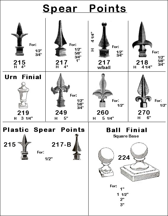 Spear Points 1 Image