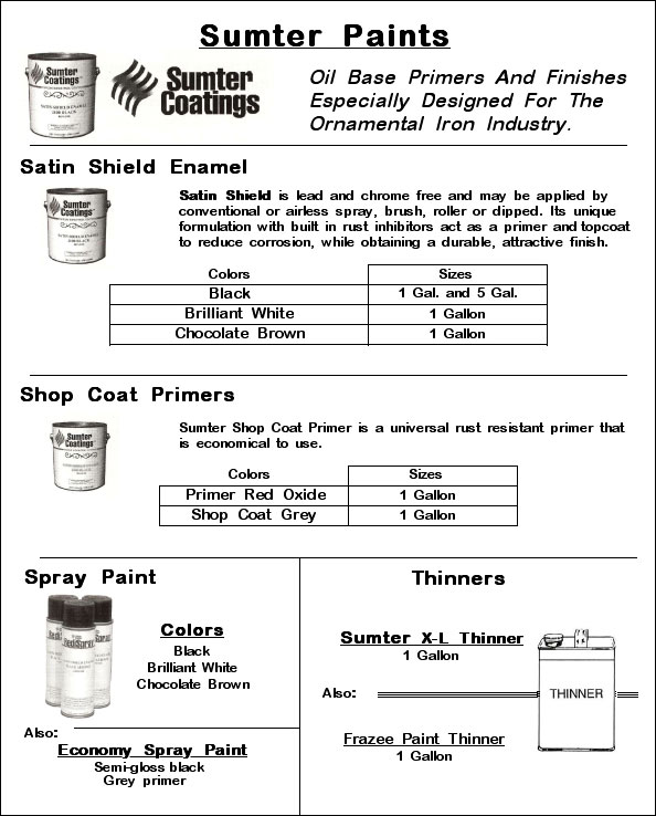 Paints and Finishes Image