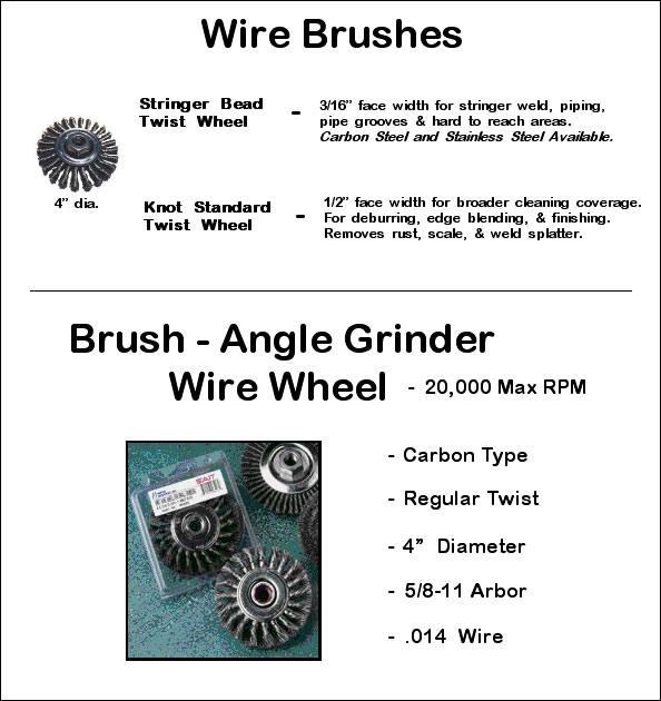 Wire Wheels Brushes Image