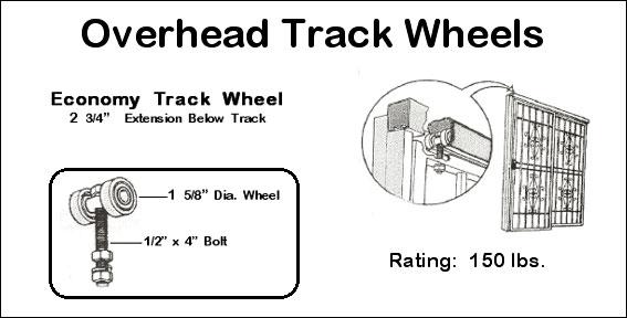 Overhead Track Image