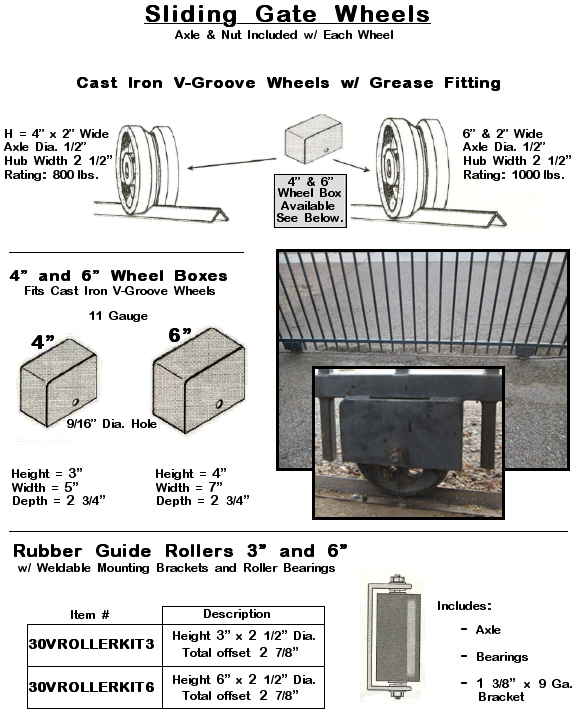 Sliding Gate Wheels Image